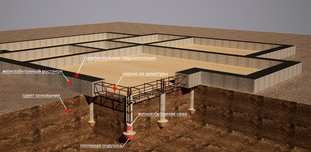 stage-foundation