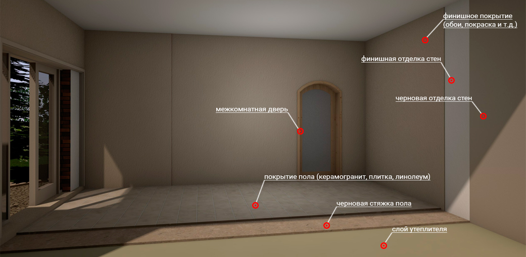 stage-internal